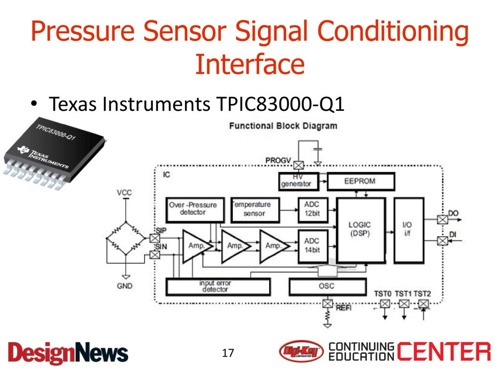 Basics Of Sensor Compensation For Piezoresistive Sensors Ppt Download Programmable Pressure Transducer Circuit Signal Conditioning Interface
