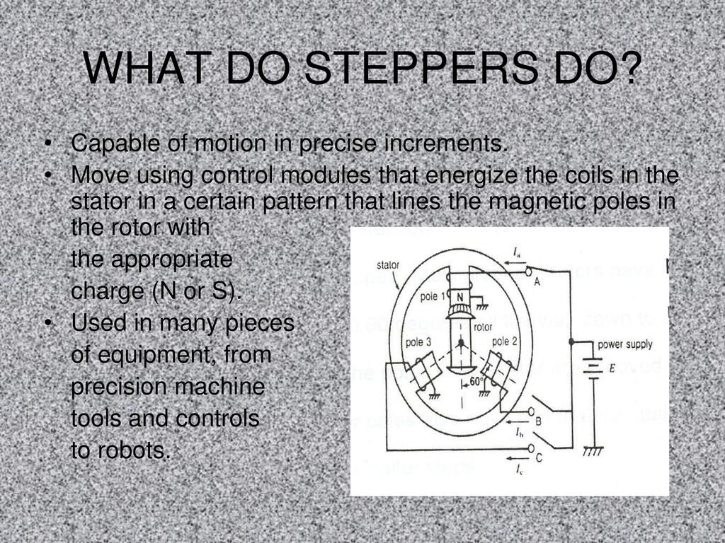 Stepper Motors By Joseph Burke May 4 Ppt Download Power Supply For Motor Drive A What Do Steppers Capable Of Motion In Precise Increments