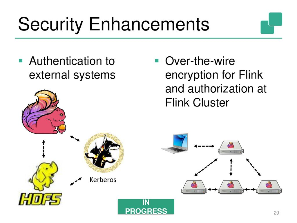 The Future Of Apache Flink Ppt Download Wiring Diagram 29 Security Enhancements
