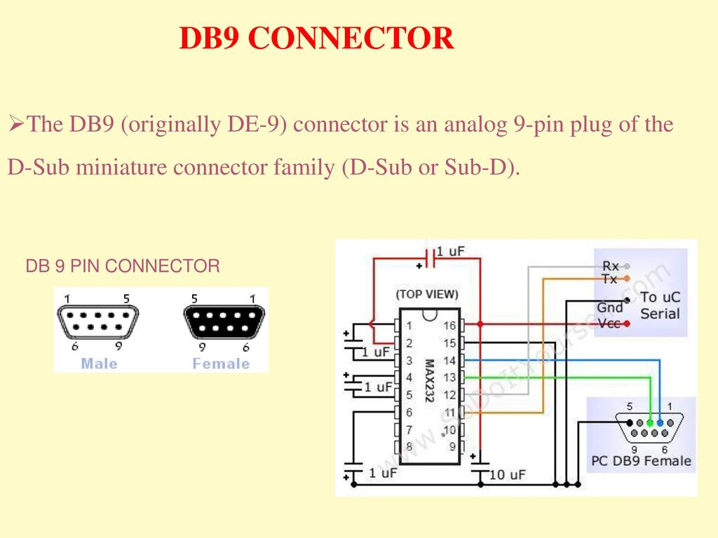 Pc Controlled Scrolling Message Display For College Notice Board 9 Pin Connector Diagram Db9 The Originally De Is An Analog