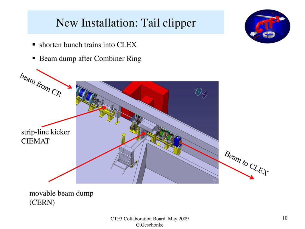 Ctf3 Collaboration Board May 2009 Ggeschonke Ppt Download Kicker Cs 67 Wiring Diagram New Installation Tail Clipper