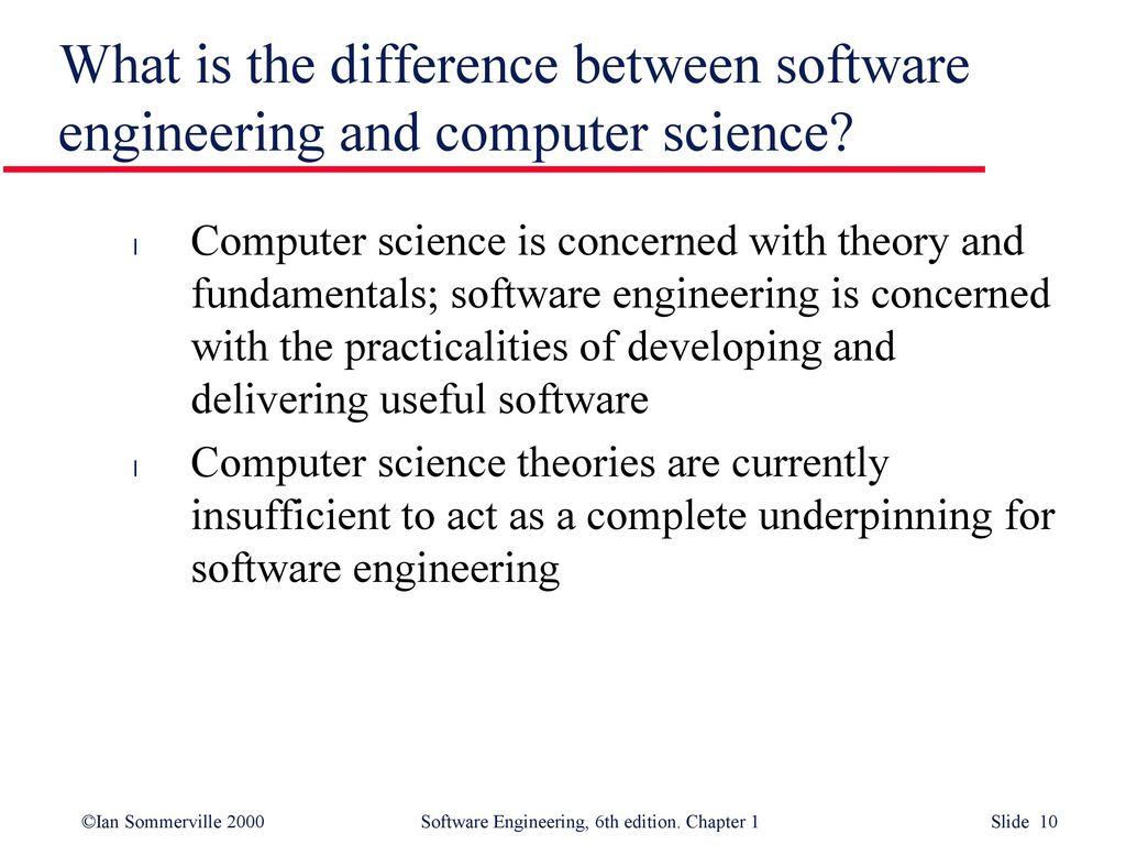 Software Engineer Internships