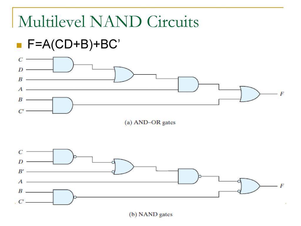 Gate Level Minimization Ppt Download Nand Circuit Diagram Multilevel Circuits