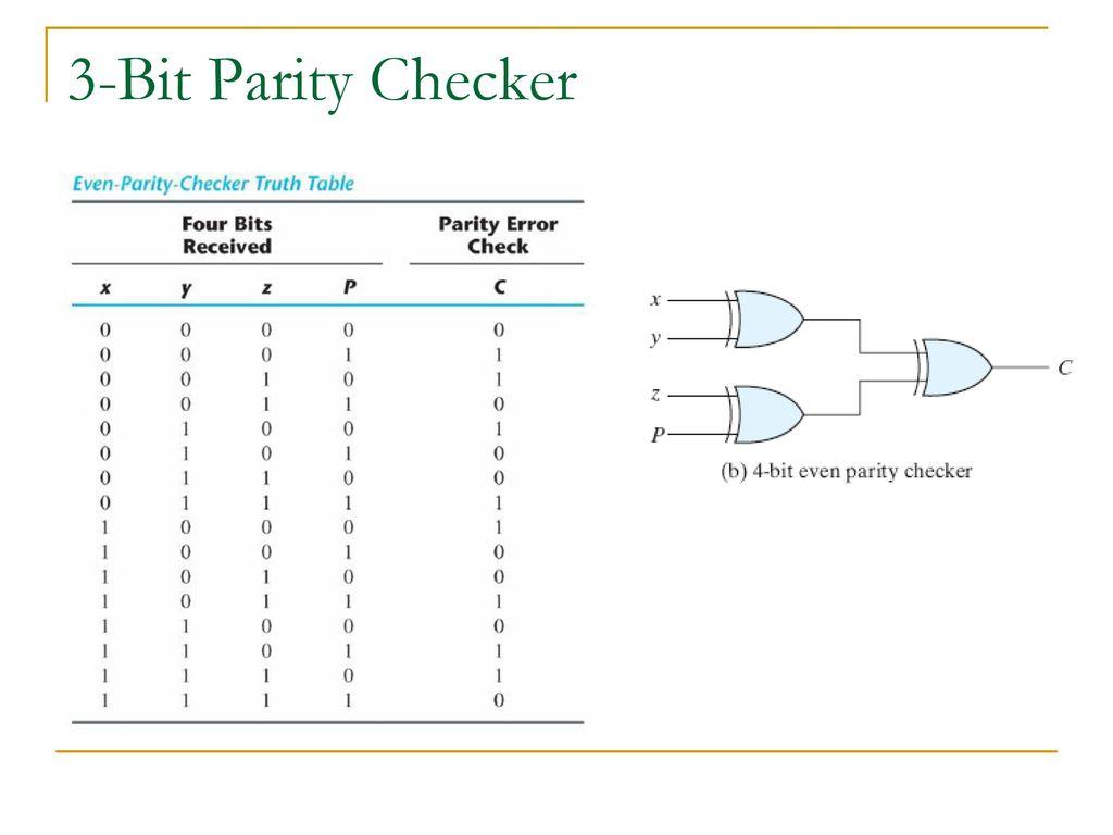 45 3-Bit Parity Checker