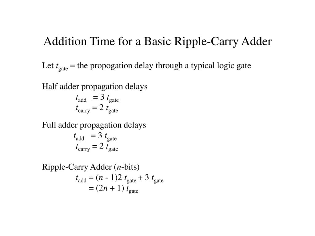 Chapter 4 Modular Combinational Logic Ppt Download Circuit 2 Twobit Adder Addition Time For A Basic Ripple Carry