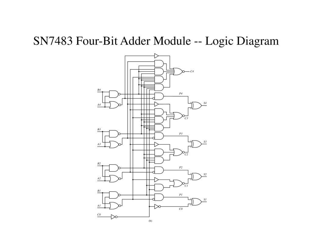 Chapter 4 Modular Combinational Logic Ppt Download Bit Adder Diagram 20 Sn7483 Four Module