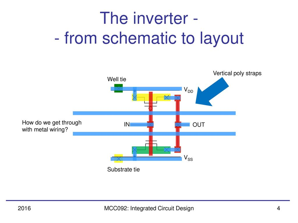 Layout Of Cmos Circuits Ppt Download Circuit With Inverter Ic Electronic Projects The From Schematic To