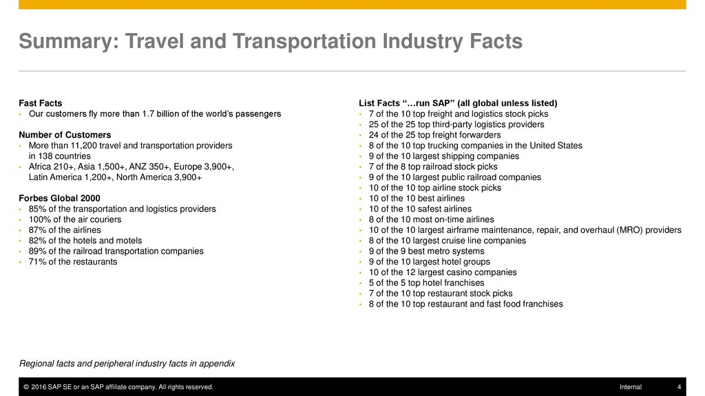 Fast Facts Travel and Transportation Industry - ppt download