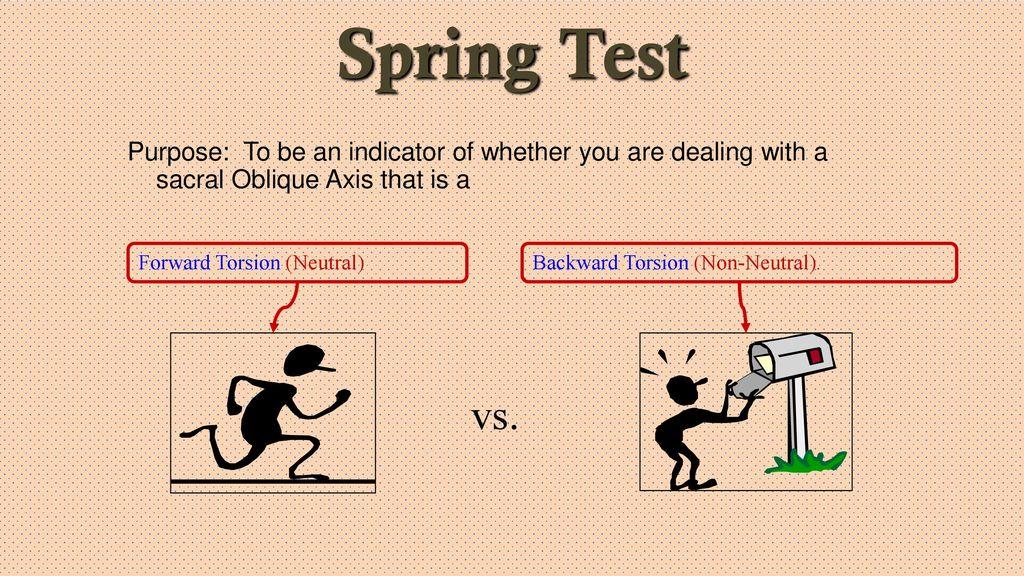 sacral spring test