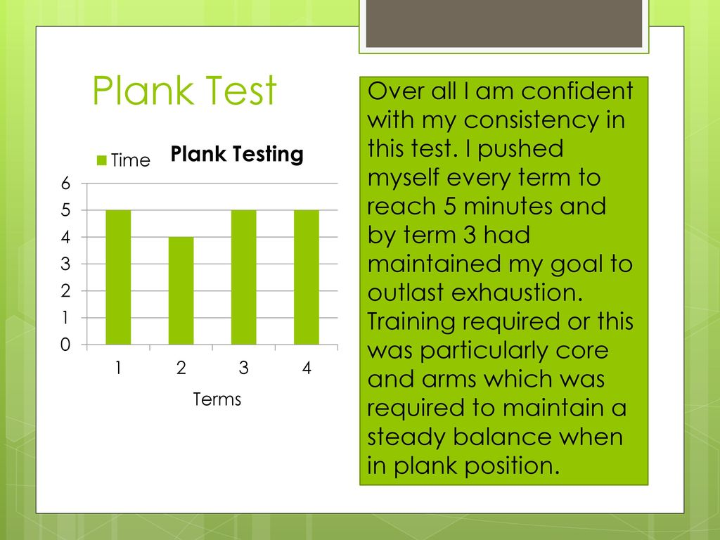 Fitness Reflection  - ppt download