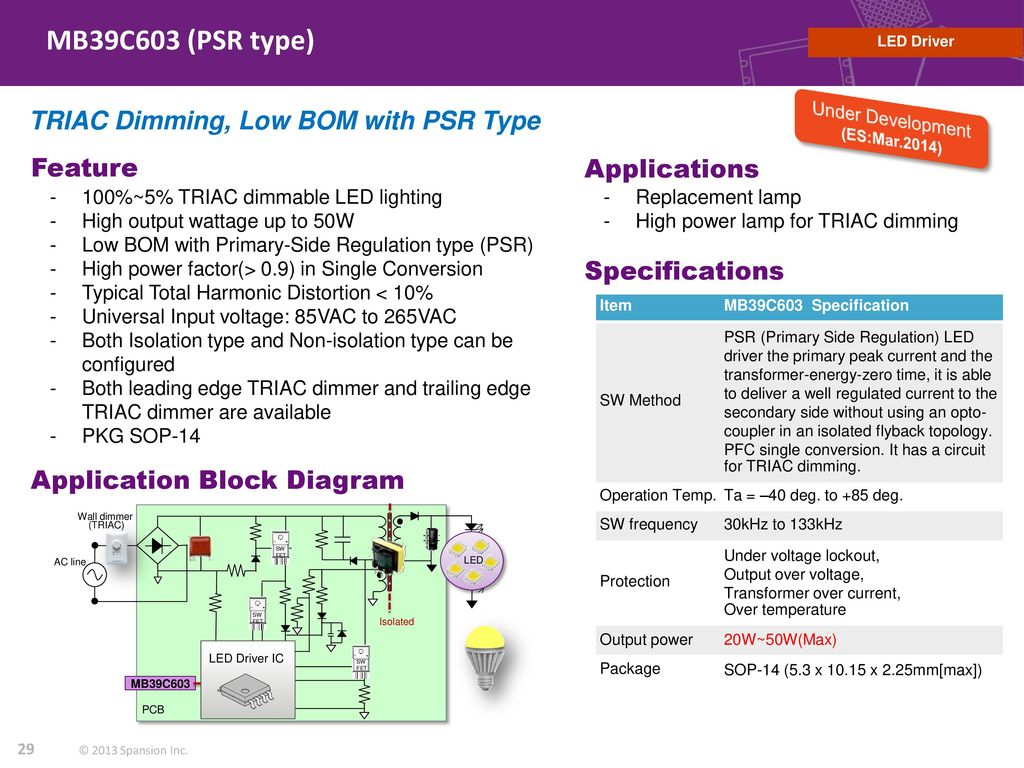 April 2014 Analog Mixed Signal Business Unit Ppt Download Triac Dimmer Circuit Diagram On High Power Led Driver Mb39c603 Psr Type Dimming Low Bom With Feature