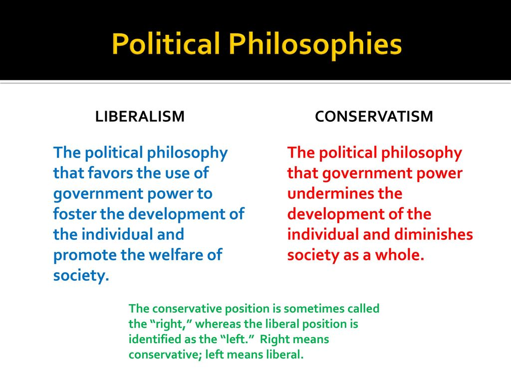 Does Conservative Belief In Individual >> Liberalism And Conservatism Ppt Download