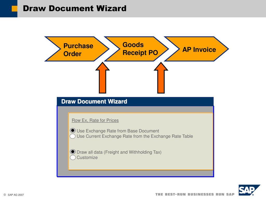 Purchasing – A/P Contents: Basic Procurement Process - ppt download