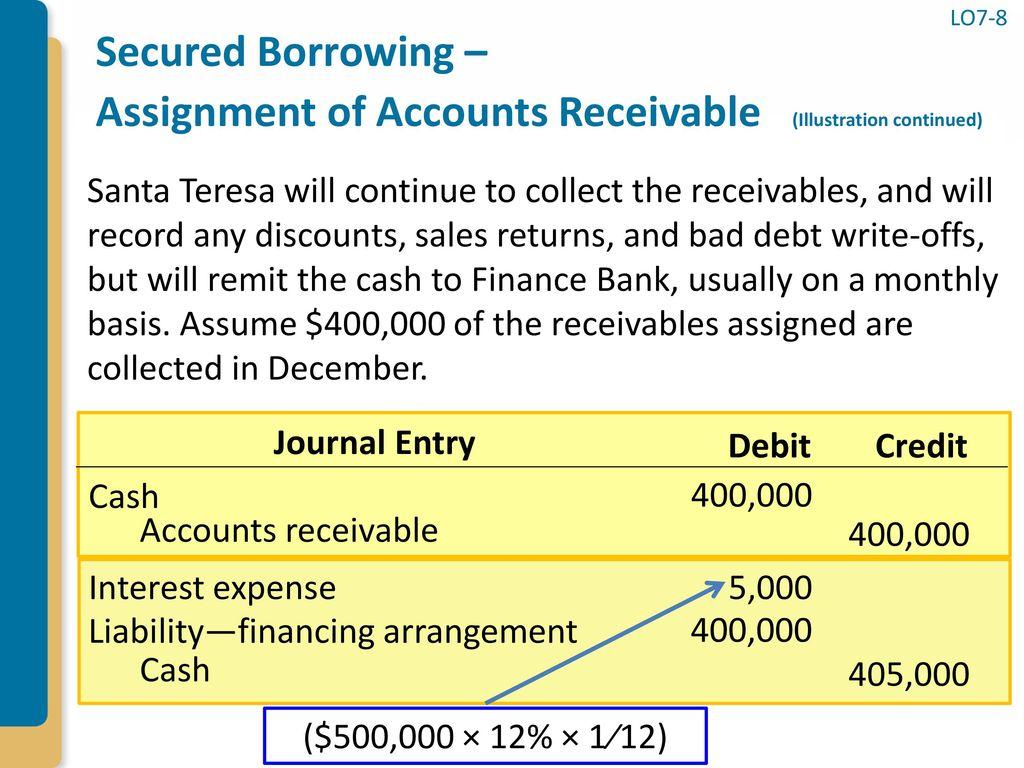 receivable management essay Essays & papers receivables management essay - paper example receivables management essay 11 - receivables management essay introduction.
