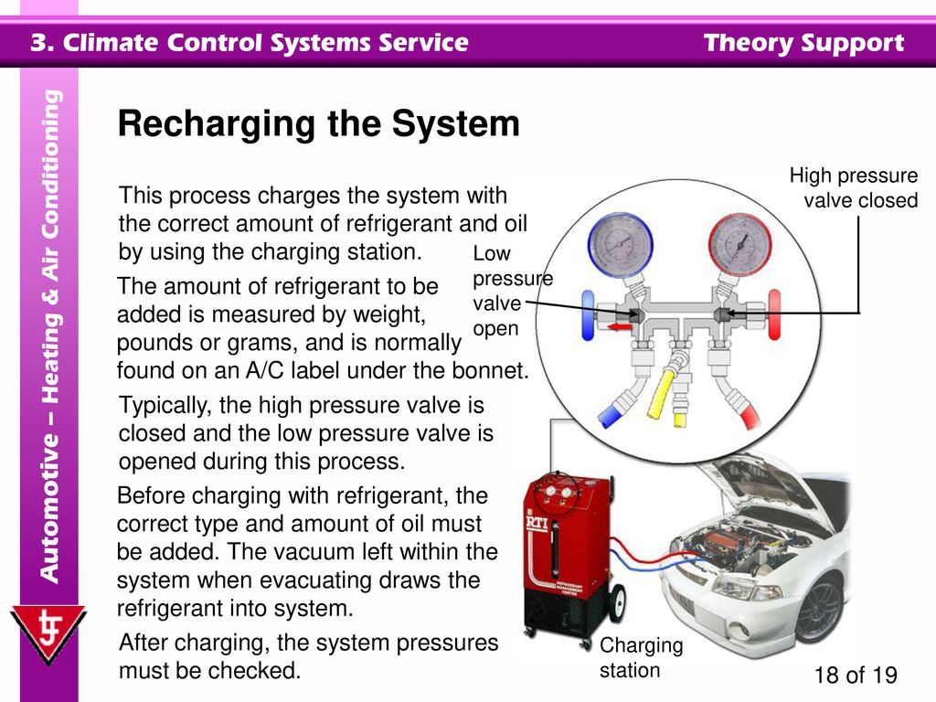 Climate Control Systems Service Air Conditioning System