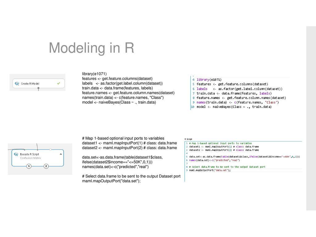 Using R in the Azure ML platform DEMOS - ppt download