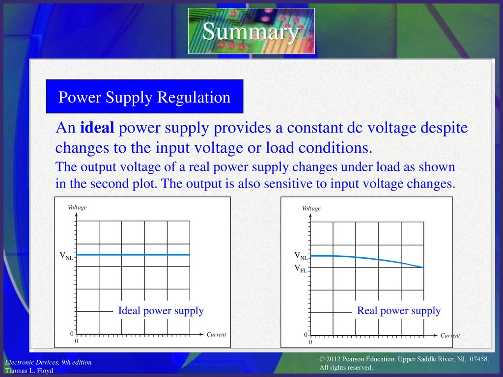 Electronic Devices Ninth Edition Floyd Chapter Ppt Download Voltage Regulator The Power Supply Is Essentially Same 2 Regulation