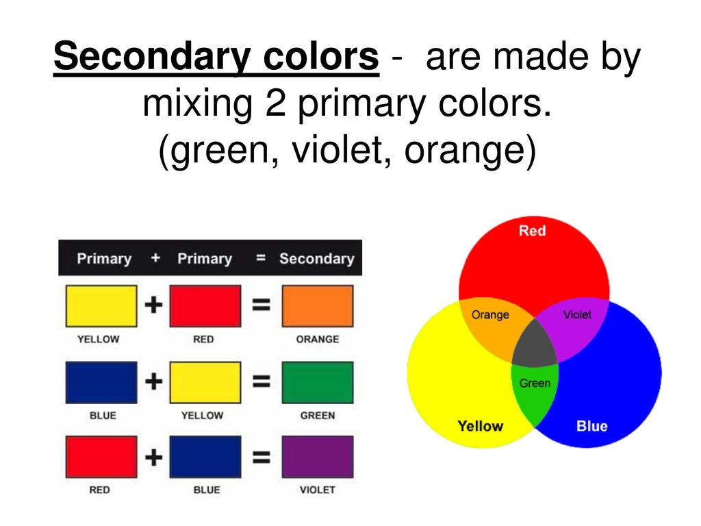 what are the primary colors - HD1024×768