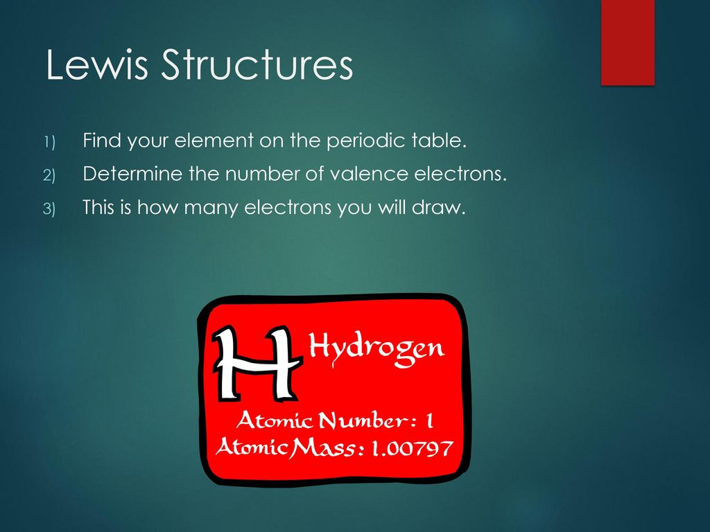 Electron Configurations And Lewis Dot Diagrams Ppt Download Atoms Of Elements Structures Find Your Element On The Periodic Table