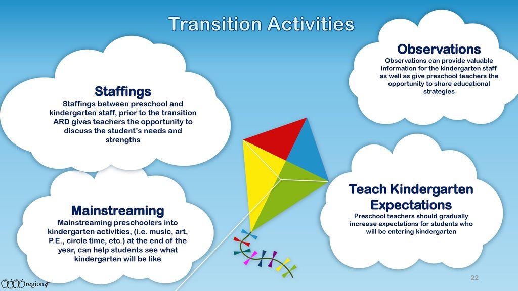 Transitioning to Kindergarten  - ppt download