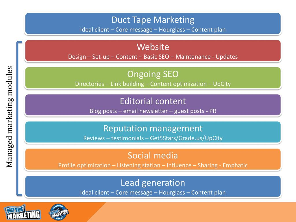 Duct Tape Marketing Consultant Network - ppt download