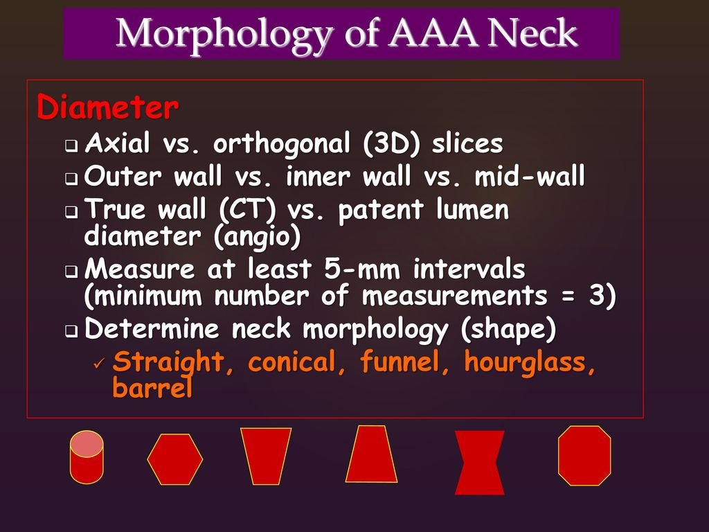 Morphology of AAA Neck Diameter Axial vs. orthogonal (3D) slices