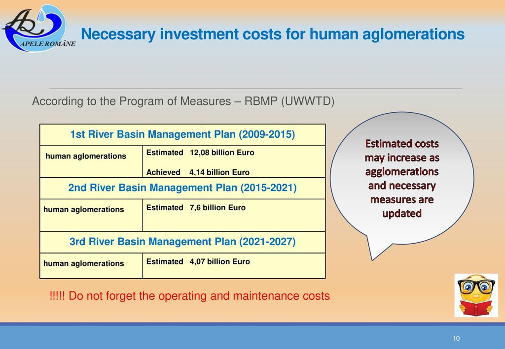 Necessary investment costs for human aglomerations