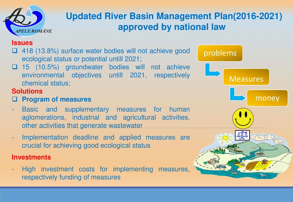 Updated River Basin Management Plan( ) approved by national law