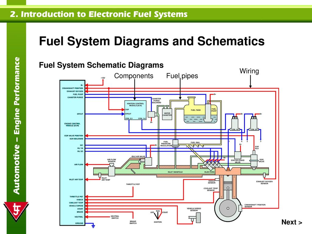 Introduction To Electronic Fuel Systems Ppt Download Egr Solenoid Wiring Diagram System Diagrams And Schematics