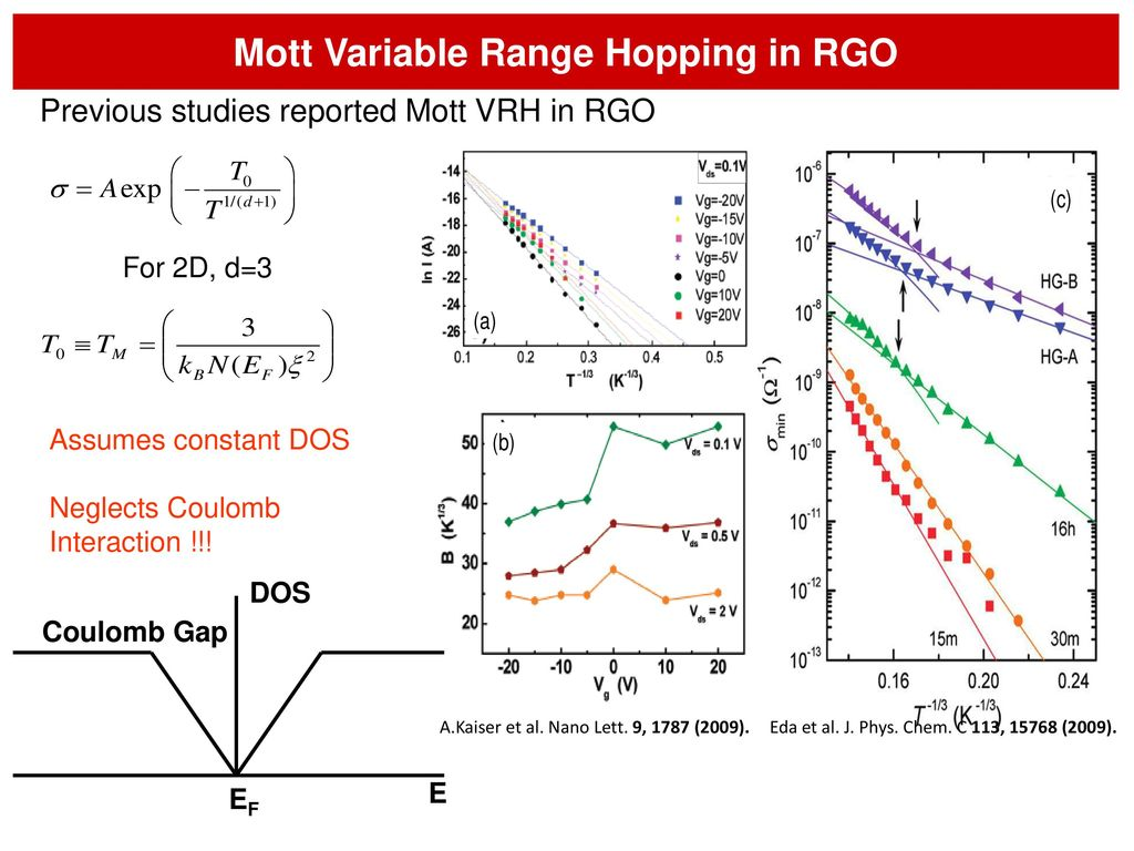 variable range hopping