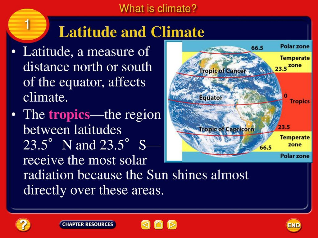What is climate? 31