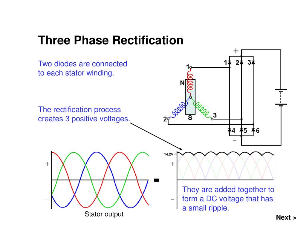 Topics Covered In This Presentation Ppt Download Stator Winding Diagram 15 Three Phase Rectification