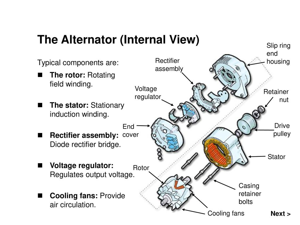Topics Covered In This Presentation Ppt Download For Threephase Alternator Automotive Voltage Regulator Circuit System The Internal View