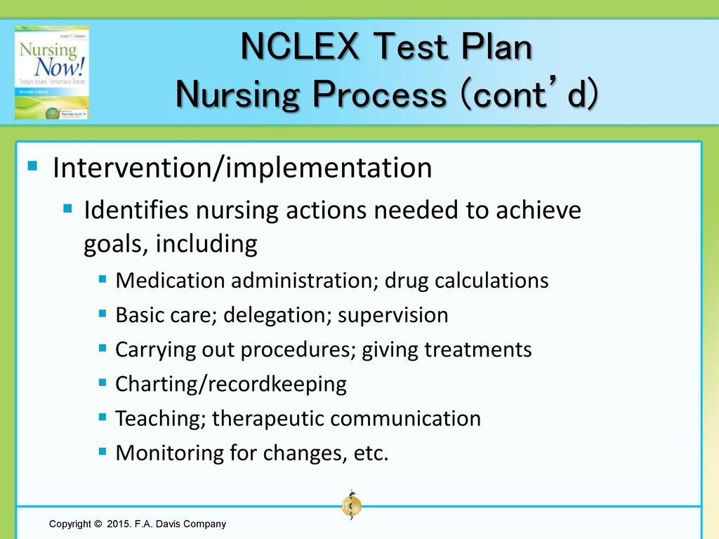 How To Create A NCLEX Study Plan That Works Legal Nurse