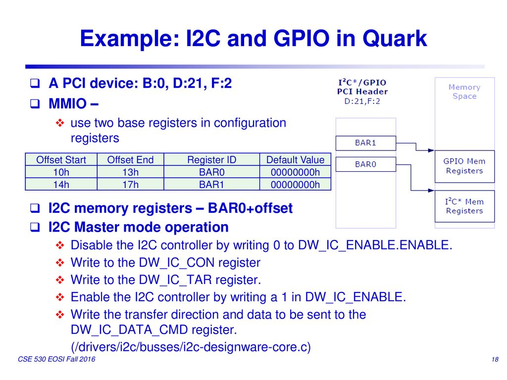 Dr  Yann-Hang Lee (480) Quark, PCI, and GPIO Computer Science