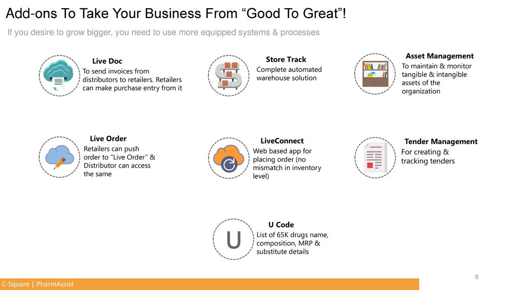 360° Solution For Distributors / Wholesalers - ppt download