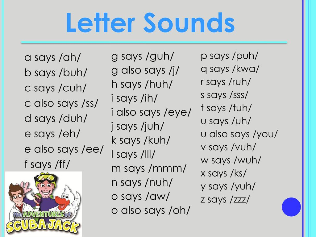 Letter-Sound Correspondence - Ppt Download