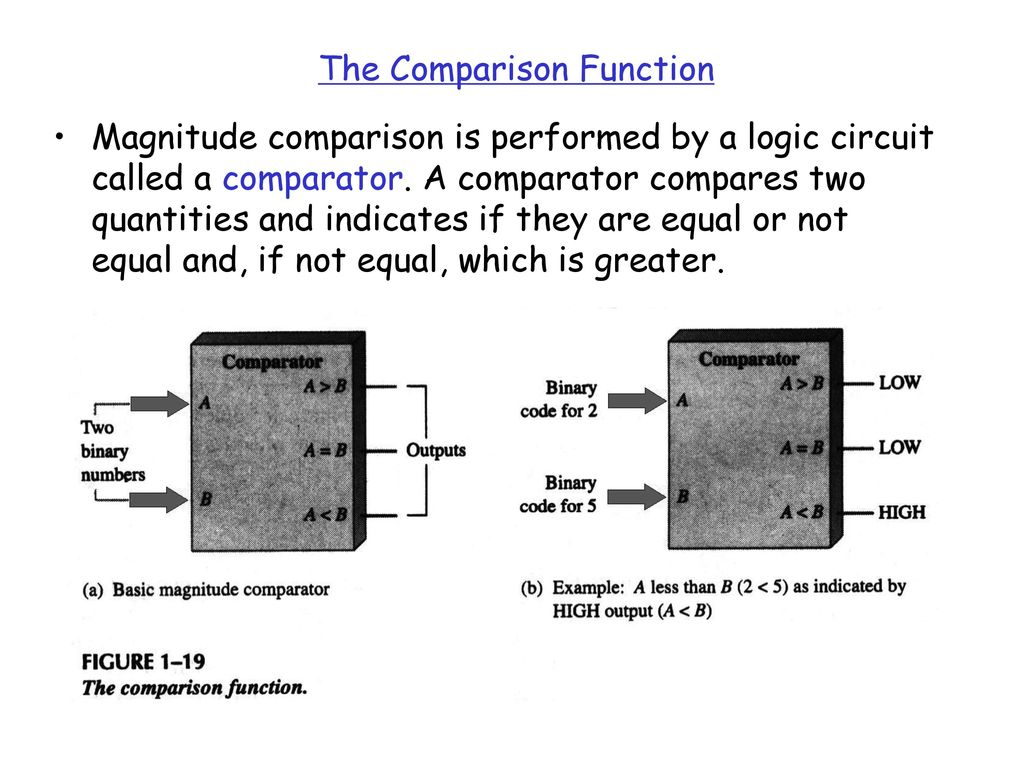 Ei205 Lecture 1 Dianguang Ma Fall Ppt Download Comparator Logic Circuit Magnitude Comparison Is Performed By A Called Compares Two Quantities And Indicates If They Are Equal Or Not