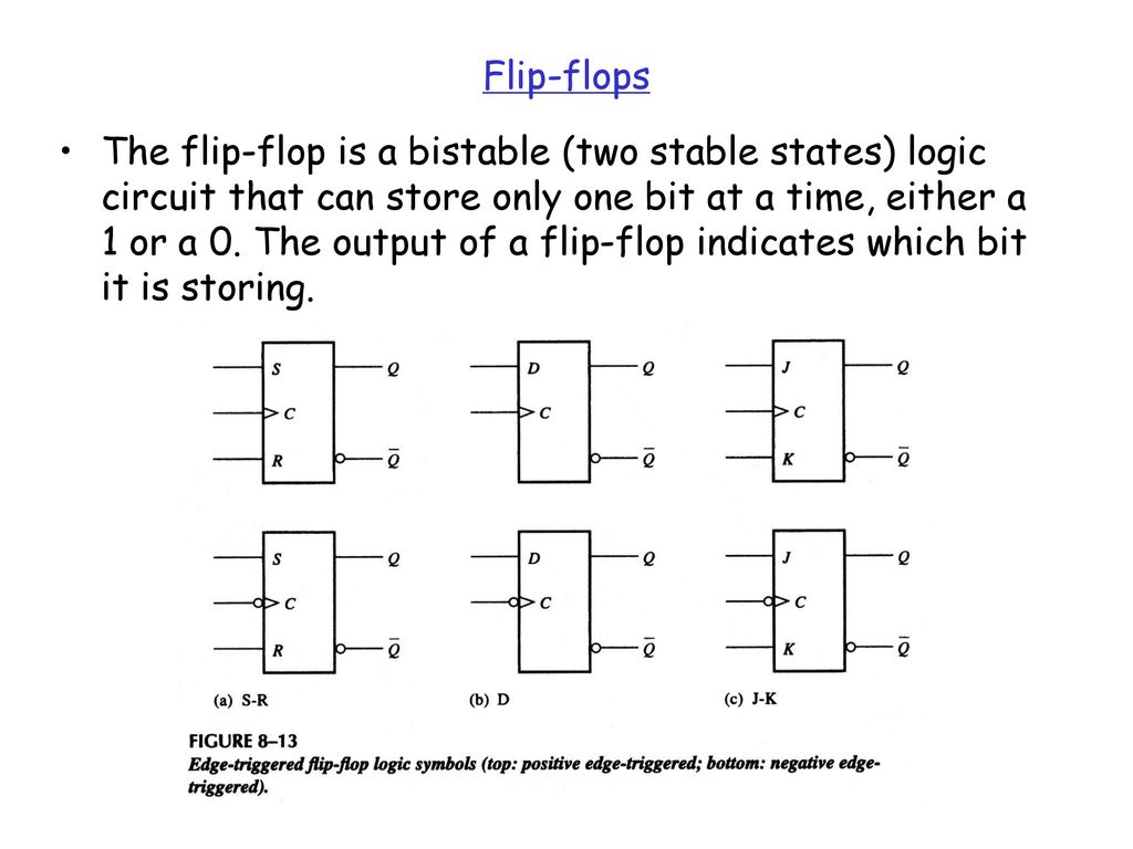 Ei205 Lecture 1 Dianguang Ma Fall Ppt Download And Logic Gate In An Output C Is Produced Only If The Two 63 Flip Flops Flop A Bistable Stable States Circuit