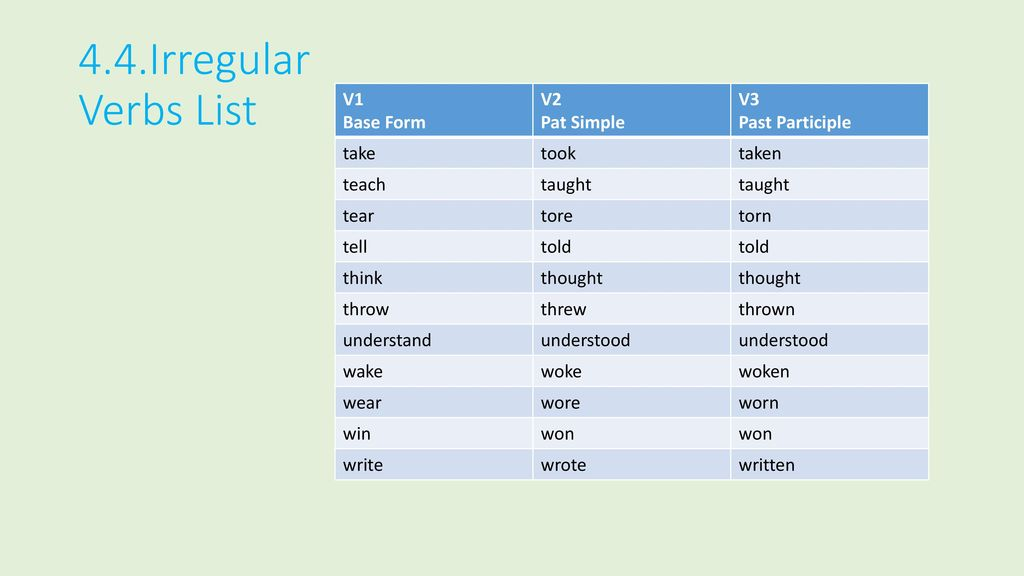 What is a verb?  - ppt download