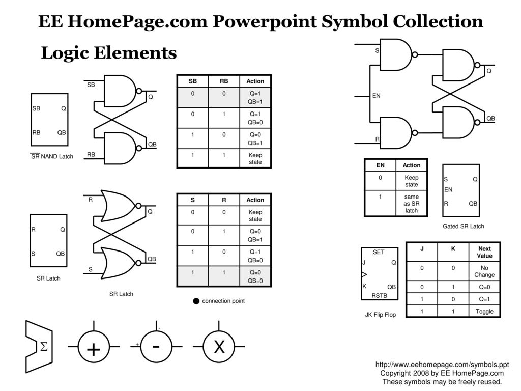 EE HomePage com Powerpoint Symbol Collection - ppt download