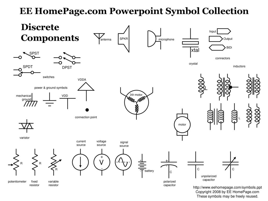 EE HomePage.com Powerpoint Symbol Collection - ppt download