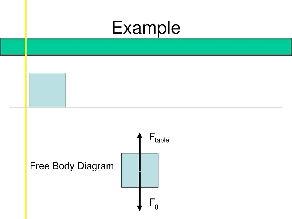 Free Body Diagrams And Newtons Laws Ppt Download Diagram Example 4 Ftable Fg