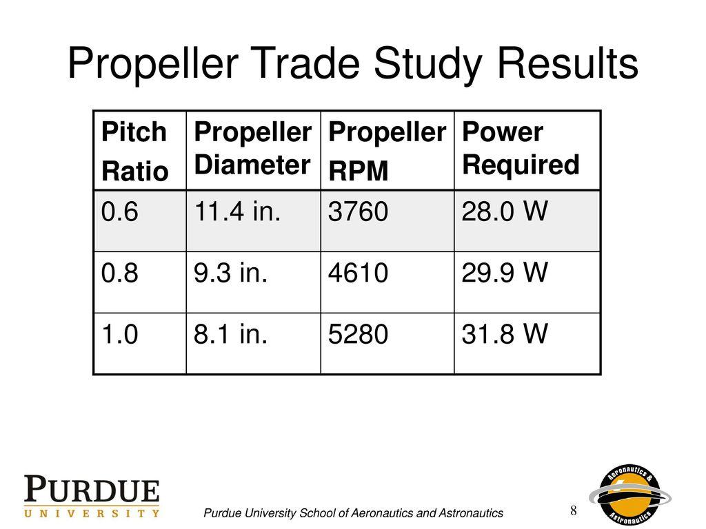 Propulsion PDR 1 Team #3 Presented by: Greg Davidson Etan Karni