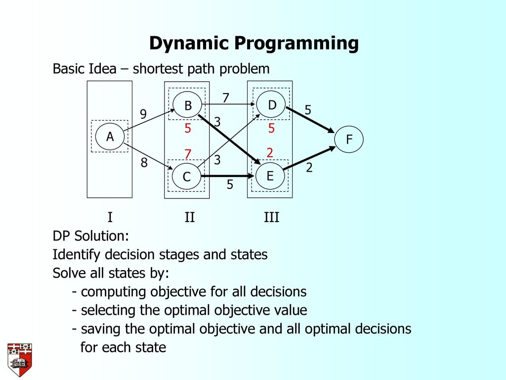 Introduction to Dynamic Programming - ppt download