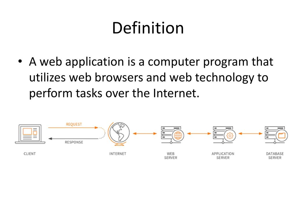 web application. - ppt download