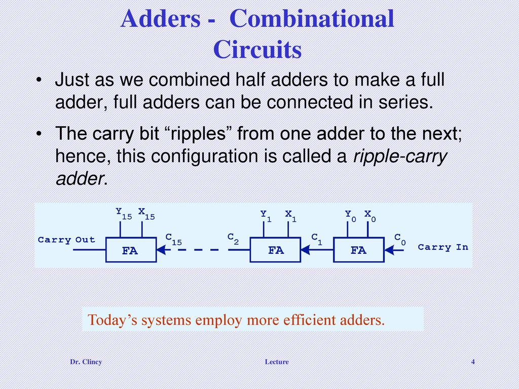 Cs Chapter 3 3a And Part 6 Of 8 Ppt Download Adder Fulladder Circuits You Can Interact With The Two 4 Adders Combinational