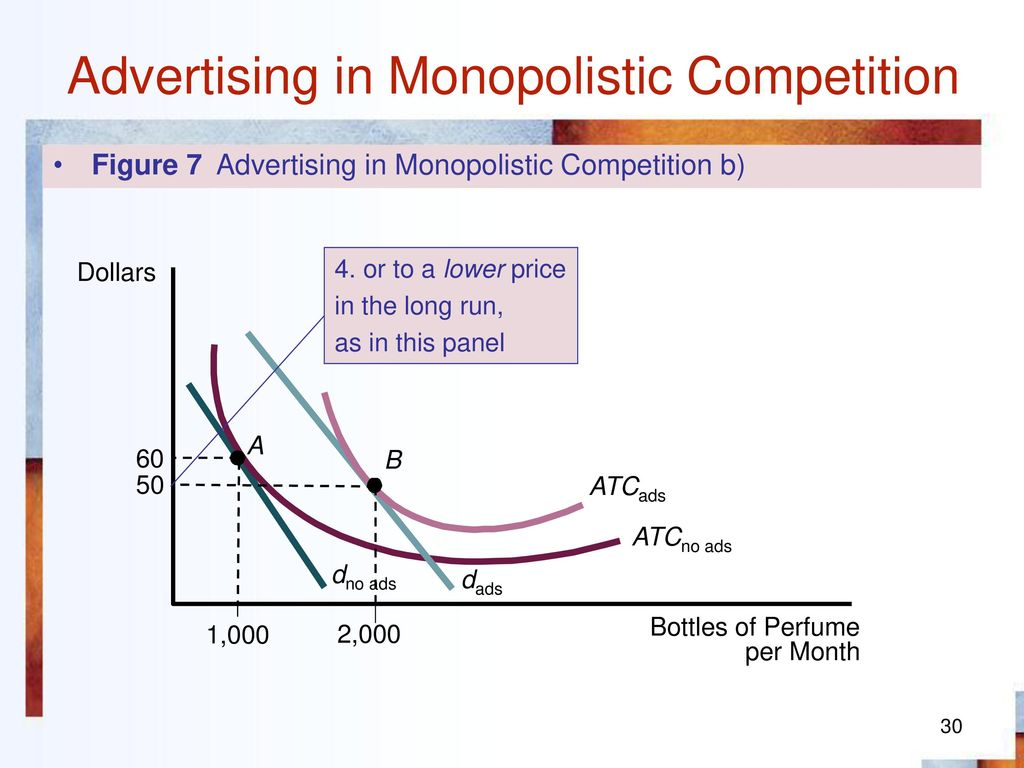 monopolistic competition advertising