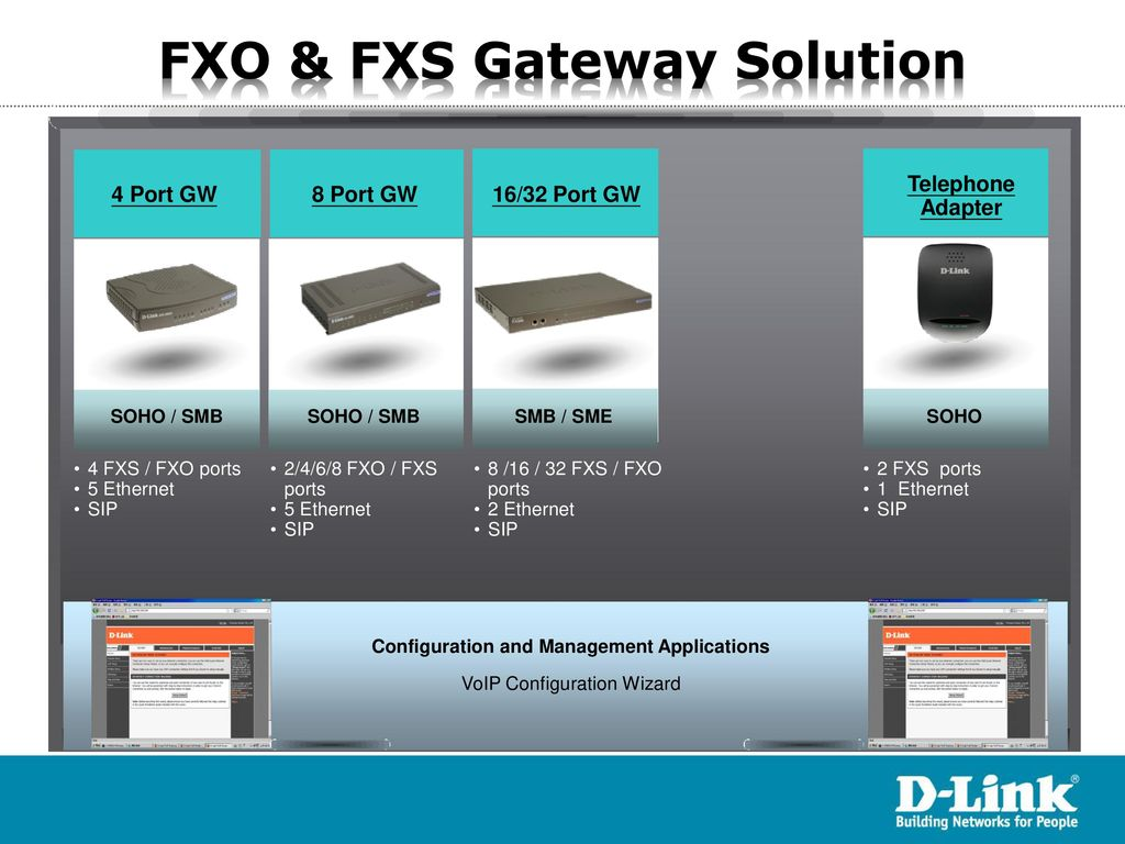 VOIP GATEWAYS  - ppt download