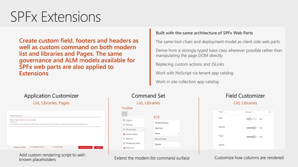 Let's build with SharePoint Web parts, extensions, and much more